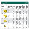Rain Bird VAN nozzle voor pop-up sproeier, 1800 serie, geel, type 4, instelbaar 10 - 330°
