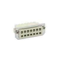 Adurolight TITAN connector